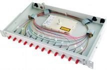 19″ patch panel for fiber. Basis V